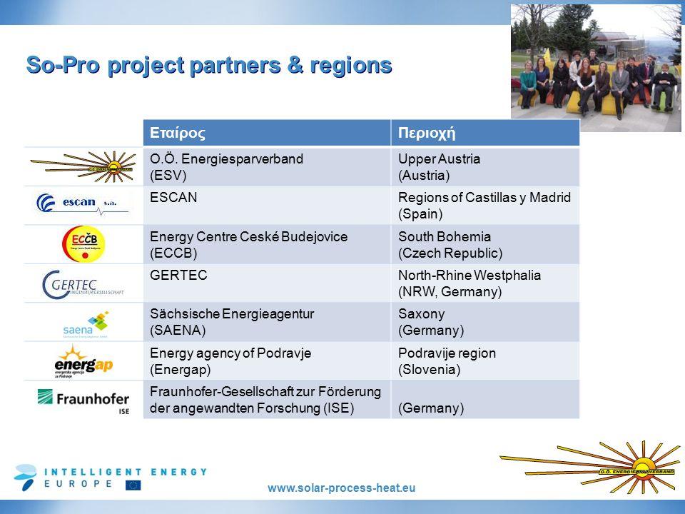 www.solar-process-heat.eu So-Pro project partners & regions ΕταίροςΠεριοχή O.Ö. Energiesparverband (ESV) Upper Austria (Austria) ESCANRegions of Casti