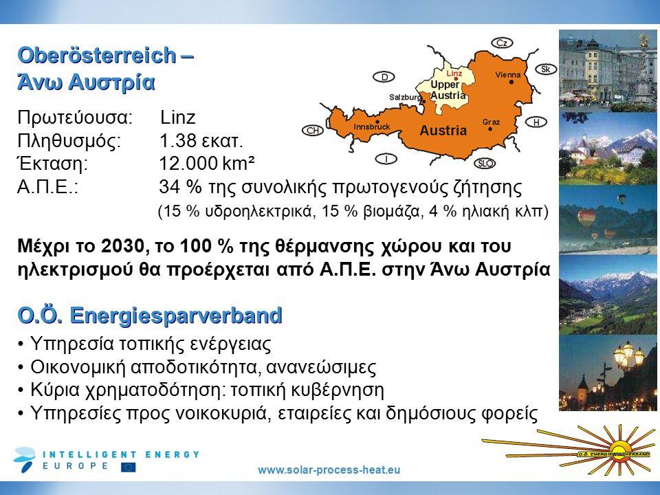www.solar-process-heat.eu Το κλάστερ Oekoenergie στην Άνω Αυστρία (OEC) Δίκτυο εταιρειών Α.Π.Ε.