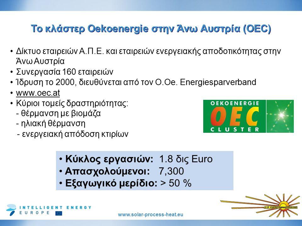www.solar-process-heat.eu Ε.Ε.