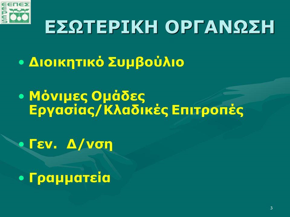 3 ΕΣΩΤΕΡΙΚΗ ΟΡΓΑΝΩΣΗ Διοικητικό Συμβούλιο Μόνιμες Ομάδες Εργασίας/Κλαδικές Επιτροπές Γεν.