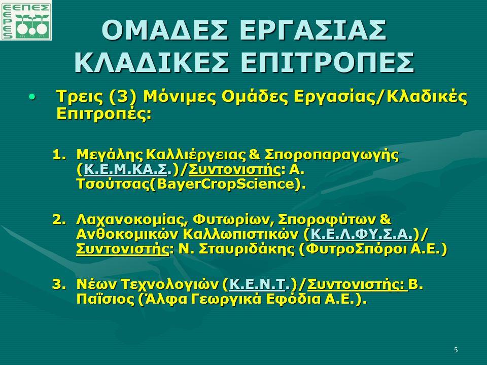 5 ΟΜΑΔΕΣ ΕΡΓΑΣΙΑΣ ΚΛΑΔΙΚΕΣ ΕΠΙΤΡΟΠΕΣ Τρεις (3) Μόνιμες Ομάδες Εργασίας/Κλαδικές Επιτροπές:Τρεις (3) Μόνιμες Ομάδες Εργασίας/Κλαδικές Επιτροπές: 1.Μεγάλης Καλλιέργειας & Σποροπαραγωγής (Κ.Ε.Μ.ΚΑ.Σ.)/Συντονιστής: A.