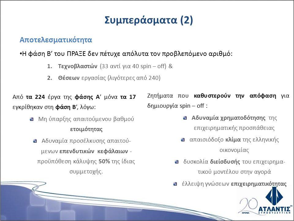 Αποτελεσματικότητα Η φάση Β' του ΠΡΑΞΕ δεν πέτυχε απόλυτα τον προβλεπόμενο αριθμό: 1.Τεχνοβλαστών (33 αντί για 40 spin – off) & 2.Θέσεων εργασίας (λιγότερες από 240) Συμπεράσματα (2) Ζητήματα που καθυστερούν την απόφαση για δημιουργία spin – off : Αδυναμία χρηματοδότησης της επιχειρηματικής προσπάθειας απαισιόδοξο κλίμα της ελληνικής οικονομίας δυσκολία διείσδυσής του επιχειρημα- τικού μοντέλου στην αγορά έλλειψη γνώσεων επιχειρηματικότητας Από τα 224 έργα της φάσης Α' μόνα τα 17 εγκρίθηκαν στη φάση Β', λόγω: Μη ύπαρξης απαιτούμενου βαθμού ετοιμότητας Αδυναμία προσέλκυσης απαιτού- μενων επενδυτικών κεφάλαιων - προϋπόθεση κάλυψης 50% της ίδιας συμμετοχής.