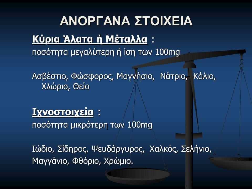 ΑΝΟΡΓΑΝΑ ΣΤΟΙΧΕΙΑ Κύρια Άλατα ή Μέταλλα : ποσότητα μεγαλύτερη ή ίση των 100mg Ασβέστιο, Φώσφορος, Μαγνήσιο, Νάτριο, Κάλιο, Χλώριο, Θείο Ιχνοστοιχεία : ποσότητα μικρότερη των 100mg Ιώδιο, Σίδηρος, Ψευδάργυρος, Χαλκός, Σελήνιο, Μαγγάνιο, Φθόριο, Χρώμιο.