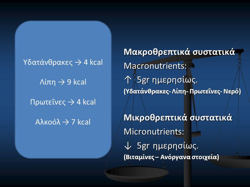 Μακροθρεπτικά συστατικά Macronutrients: ↑ 5gr ημερησίως. (Υδατάνθρακες- Λίπη- Πρωτεΐνες- Νερό) Μικροθρεπτικά συστατικά Micronutrients: ↓ 5gr ημερησίως