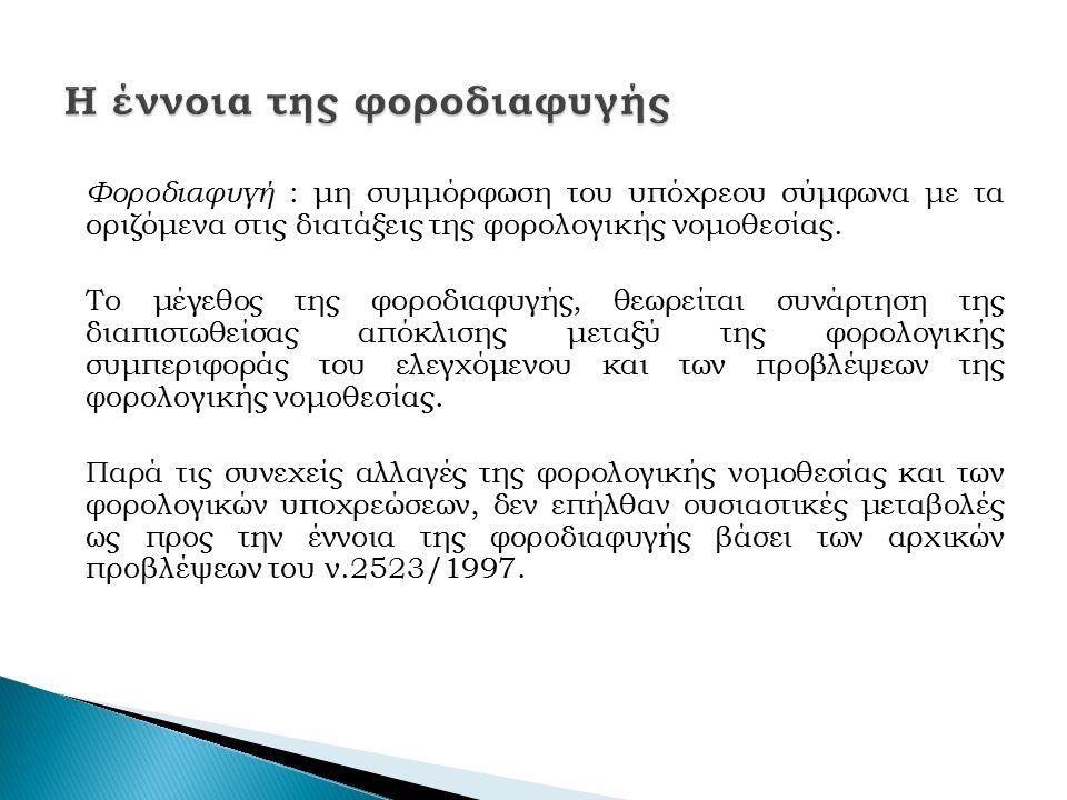 Φοροδιαφυγή : μη συμμόρφωση του υπόχρεου σύμφωνα με τα οριζόμενα στις διατάξεις της φορολογικής νομοθεσίας.