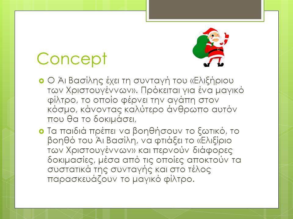 Concept  Ο Άι Βασίλης έχει τη συνταγή του «Ελιξήριου των Χριστουγέννων».