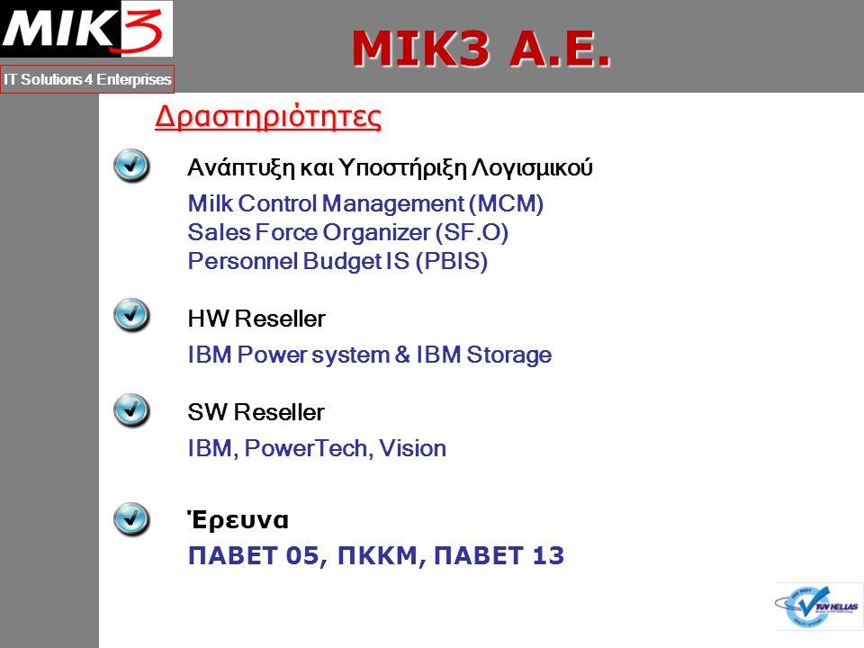 MIK3 A.E.IT Solutions 4 Enterprises Ενδεικτικοί Πελάτες ΔΕΛΤΑ Α.Ε.