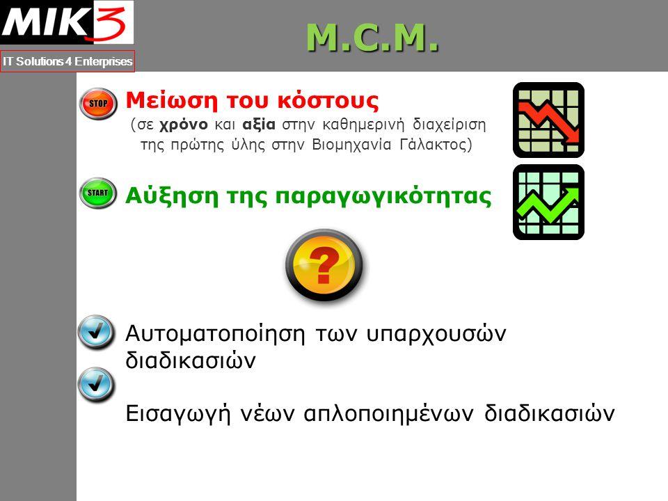 M.C.M. IT Solutions 4 Enterprises Γράφος Ιχνηλασιμότητας Εισκόμισης