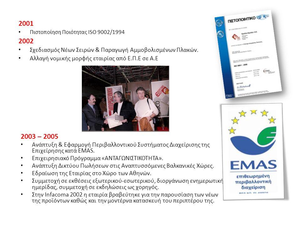 2003 – 2005 Ανάπτυξη & Εφαρμογή Περιβαλλοντικού Συστήματος Διαχείρισης της Επιχείρησης κατά EMAS.