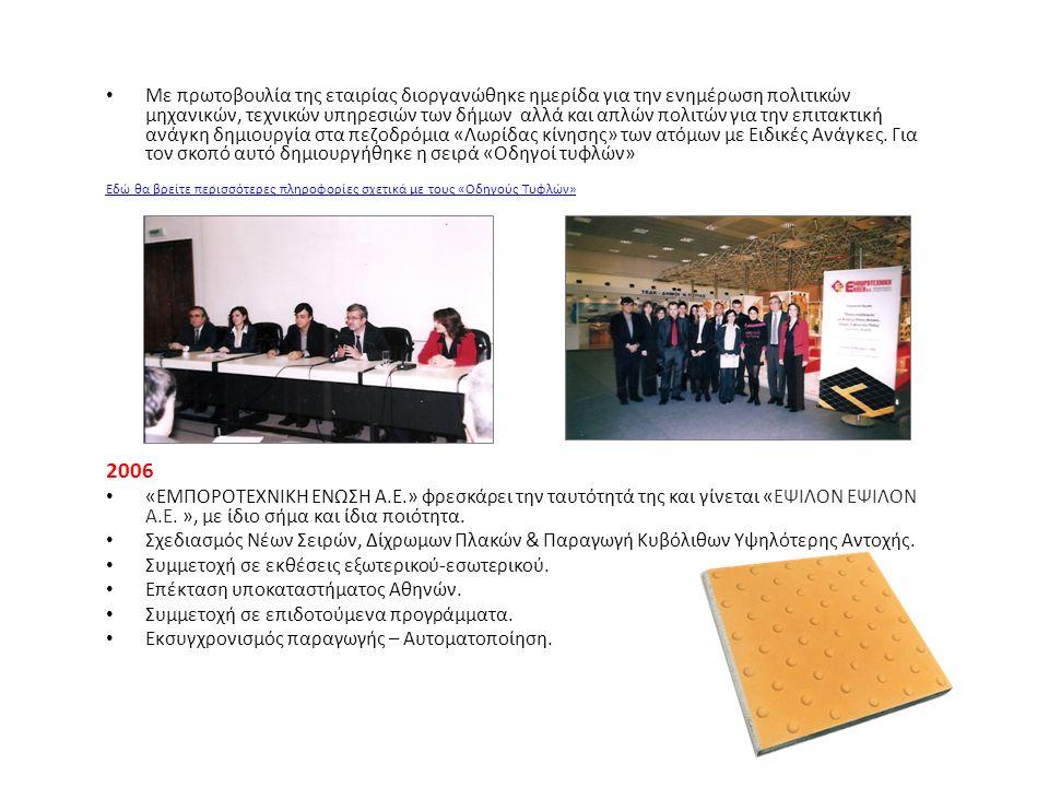 2007  Νέες Κτιριακές Εγκαταστάσεις  Νέα Γραφεία στη Θεσσαλονίκη  Νέος κλειστός εκθεσιακός χώρος