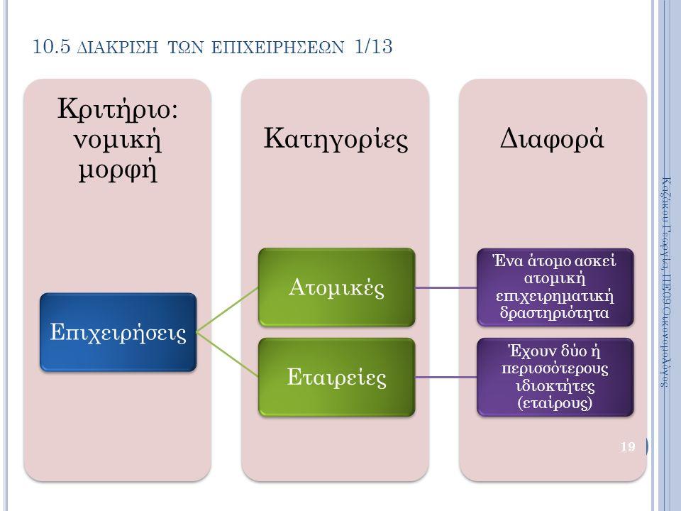 10.5 ΔΙΑΚΡΙΣΗ ΤΩΝ ΕΠΙΧΕΙΡΗΣΕΩΝ 1/13 ΔιαφοράΚατηγορίες Κριτήριο: νομική μορφή ΕπιχειρήσειςΑτομικές Ένα άτομο ασκεί ατομική επιχειρηματική δραστηριότητα Εταιρείες Έχουν δύο ή περισσότερους ιδιοκτήτες (εταίρους) Καζάκου Γεωργία, ΠΕ09 Οικονομολόγος 19