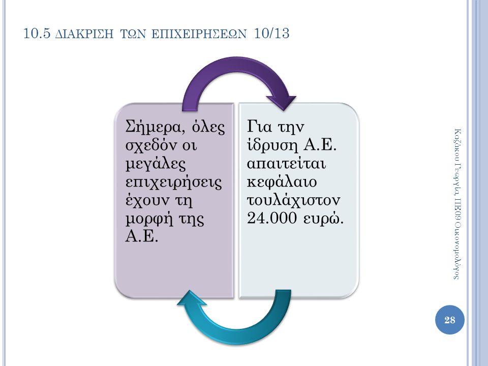 10.5 ΔΙΑΚΡΙΣΗ ΤΩΝ ΕΠΙΧΕΙΡΗΣΕΩΝ 10/13 Σήμερα, όλες σχεδόν οι μεγάλες επιχειρήσεις έχουν τη μορφή της Α.Ε.