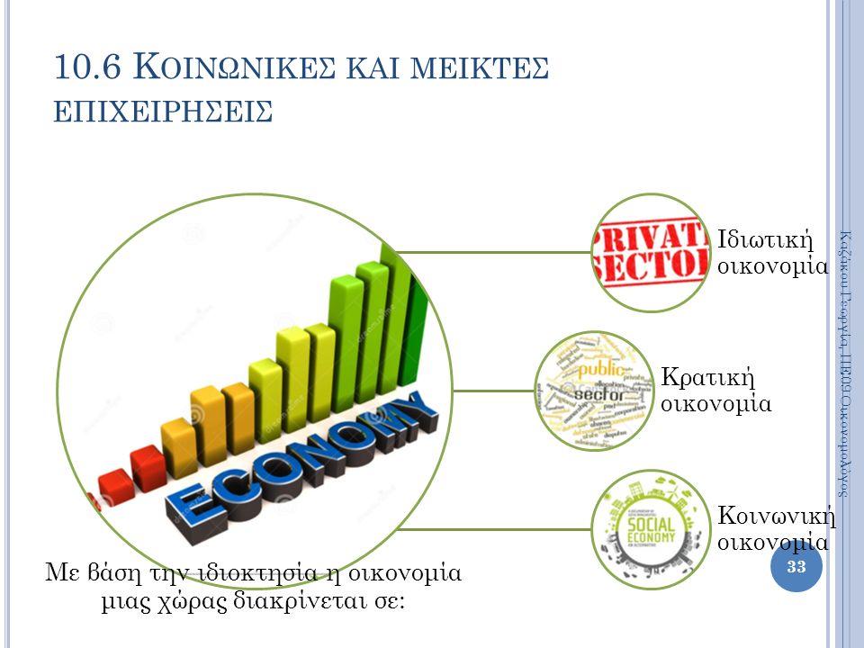 10.6 Κ ΟΙΝΩΝΙΚΕΣ ΚΑΙ ΜΕΙΚΤΕΣ ΕΠΙΧΕΙΡΗΣΕΙΣ Με βάση την ιδιοκτησία η οικονομία μιας χώρας διακρίνεται σε: Ιδιωτική οικονομία Κρατική οικονομία Κοινωνική οικονομία 33 Καζάκου Γεωργία, ΠΕ09 Οικονομολόγος