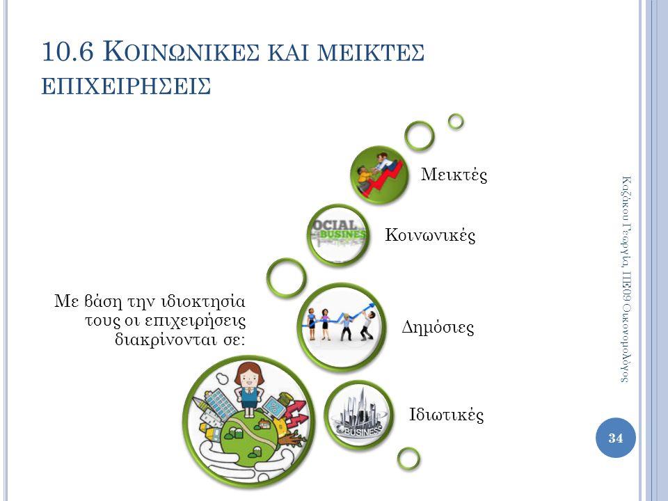 Με βάση την ιδιοκτησία τους οι επιχειρήσεις διακρίνονται σε: Ιδιωτικές Δημόσιες Κοινωνικές Μεικτές 34 Καζάκου Γεωργία, ΠΕ09 Οικονομολόγος 10.6 Κ ΟΙΝΩΝΙΚΕΣ ΚΑΙ ΜΕΙΚΤΕΣ ΕΠΙΧΕΙΡΗΣΕΙΣ