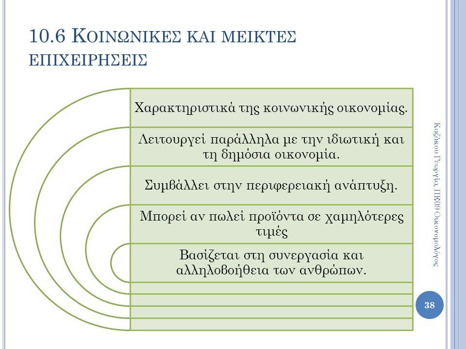Χαρακτηριστικά της κοινωνικής οικονομίας.