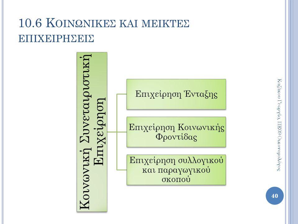Κοινωνική Συνεταιριστική Επιχείρηση Επιχείρηση Ένταξης Επιχείρηση Κοινωνικής Φροντίδας Επιχείρηση συλλογικού και παραγωγικού σκοπού 40 Καζάκου Γεωργία, ΠΕ09 Οικονομολόγος 10.6 Κ ΟΙΝΩΝΙΚΕΣ ΚΑΙ ΜΕΙΚΤΕΣ ΕΠΙΧΕΙΡΗΣΕΙΣ