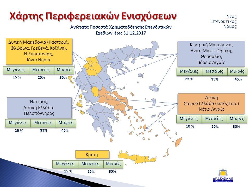 Αττική Στερεά Ελλάδα (εκτός Ευρ.) Νότιο Αιγαίο Αττική Στερεά Ελλάδα (εκτός Ευρ.) Νότιο Αιγαίο Κεντρική Μακεδονία, Ανατ.