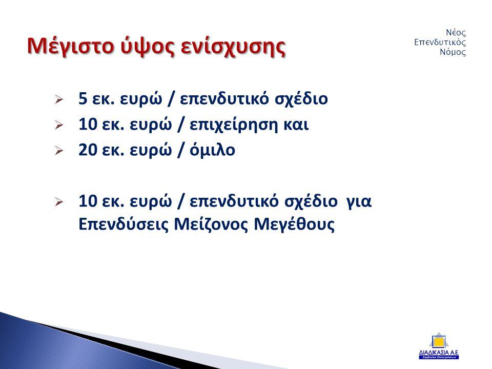  5 εκ. ευρώ / επενδυτικό σχέδιο  10 εκ. ευρώ / επιχείρηση και  20 εκ.