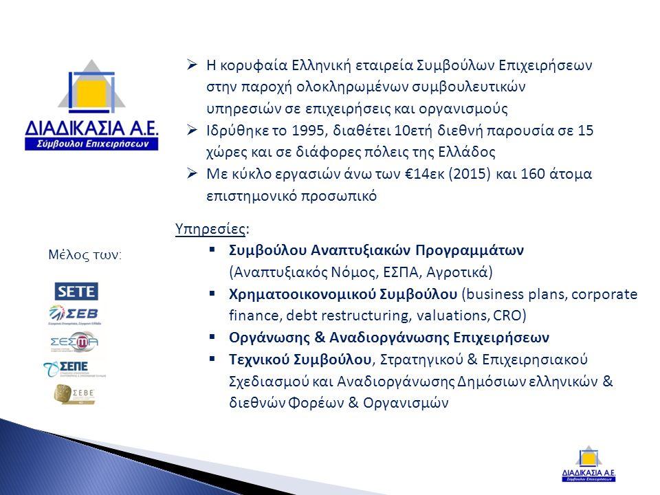 Μέλος των: Υπηρεσίες:  Συμβούλου Αναπτυξιακών Προγραμμάτων (Αναπτυξιακός Νόμος, ΕΣΠΑ, Αγροτικά)  Χρηματοοικονομικού Συμβούλου (business plans, corporate finance, debt restructuring, valuations, CRO)  Οργάνωσης & Αναδιοργάνωσης Επιχειρήσεων  Τεχνικού Συμβούλου, Στρατηγικού & Επιχειρησιακού Σχεδιασμού και Αναδιοργάνωσης Δημόσιων ελληνικών & διεθνών Φορέων & Οργανισμών  Η κορυφαία Ελληνική εταιρεία Συμβούλων Επιχειρήσεων στην παροχή ολοκληρωμένων συμβουλευτικών υπηρεσιών σε επιχειρήσεις και οργανισμούς  Ιδρύθηκε το 1995, διαθέτει 10ετή διεθνή παρουσία σε 15 χώρες και σε διάφορες πόλεις της Ελλάδος  Με κύκλο εργασιών άνω των €14εκ (2015) και 160 άτομα επιστημονικό προσωπικό
