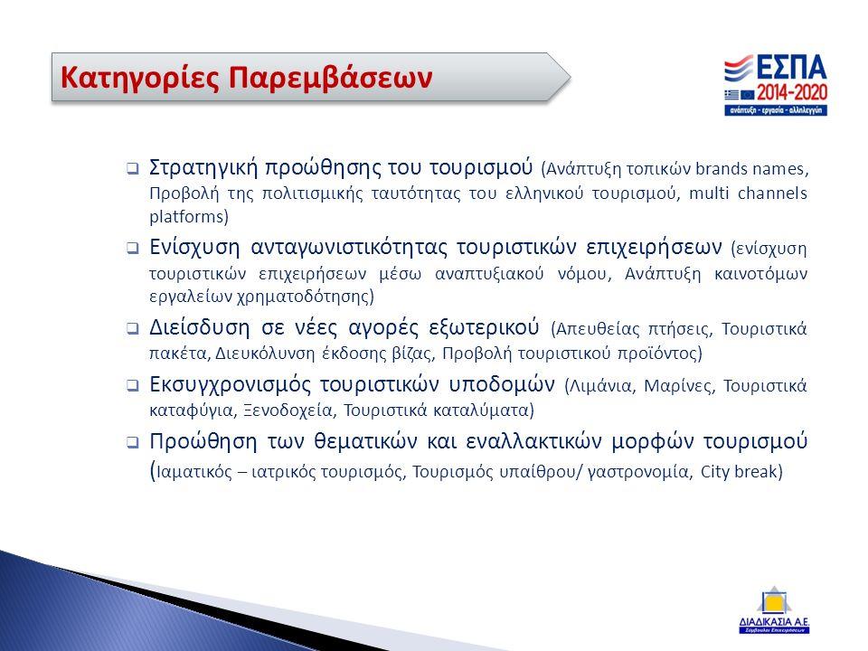  Στρατηγική προώθησης του τουρισμού (Ανάπτυξη τοπικών brands names, Προβολή της πολιτισμικής ταυτότητας του ελληνικού τουρισμού, multi channels platforms)  Ενίσχυση ανταγωνιστικότητας τουριστικών επιχειρήσεων (ενίσχυση τουριστικών επιχειρήσεων μέσω αναπτυξιακού νόμου, Ανάπτυξη καινοτόμων εργαλείων χρηματοδότησης)  Διείσδυση σε νέες αγορές εξωτερικού (Απευθείας πτήσεις, Τουριστικά πακέτα, Διευκόλυνση έκδοσης βίζας, Προβολή τουριστικού προϊόντος)  Εκσυγχρονισμός τουριστικών υποδομών (Λιμάνια, Μαρίνες, Τουριστικά καταφύγια, Ξενοδοχεία, Τουριστικά καταλύματα)  Προώθηση των θεματικών και εναλλακτικών μορφών τουρισμού ( Ιαματικός – ιατρικός τουρισμός, Τουρισμός υπαίθρου/ γαστρονομία, City break) Κατηγορίες Παρεμβάσεων