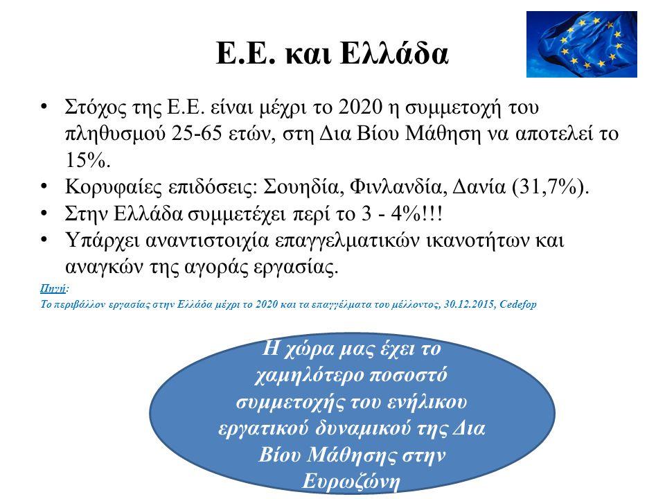 Ε.Ε. και Ελλάδα Στόχος της Ε.Ε.