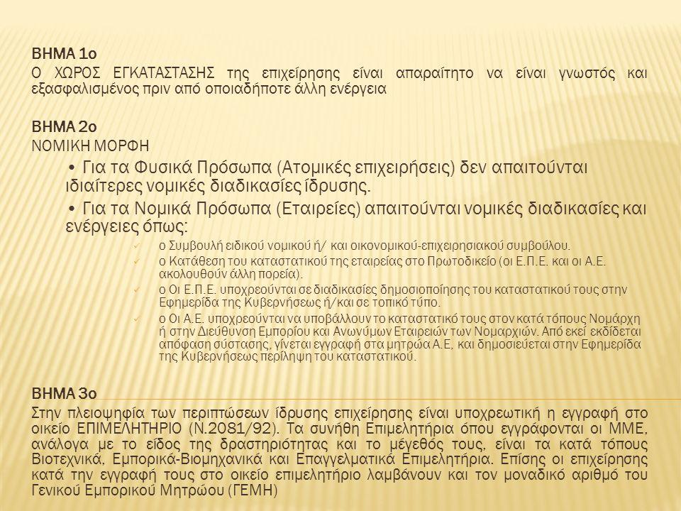 BHMA 1o Ο ΧΩΡΟΣ ΕΓΚΑTΑΣTΑΣΗΣ της επιχείρησης είναι απαραίτητο να είναι γνωστός και εξασφαλισμένος πριν από οποιαδήποτε άλλη ενέργεια BHMA 2o ΝΟΜΙΚΗ ΜΟΡΦΗ Για τα Φυσικά Πρόσωπα (Ατομικές επιχειρήσεις) δεν απαιτούνται ιδιαίτερες νομικές διαδικασίες ίδρυσης.