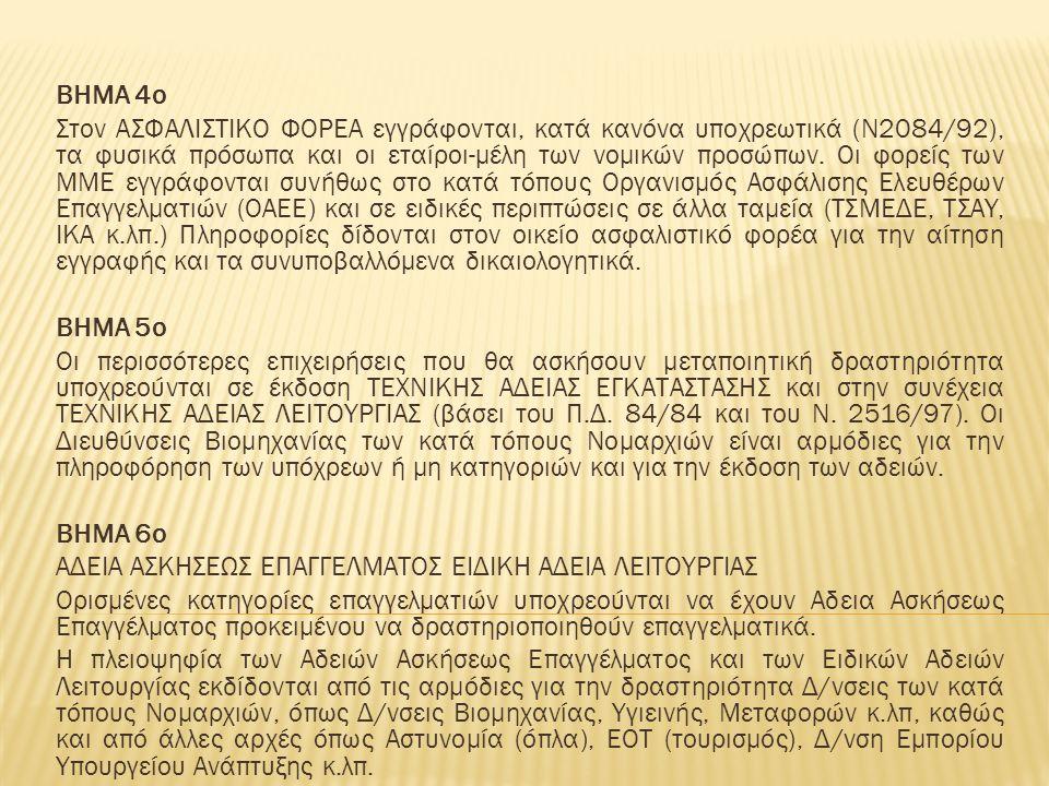 BHMA 4o Στον ΑΣΦΑΛΙΣTΙΚΟ ΦΟΡΕΑ εγγράφονται, κατά κανόνα υποχρεωτικά (Ν2084/92), τα φυσικά πρόσωπα και οι εταίροι-μέλη των νομικών προσώπων.