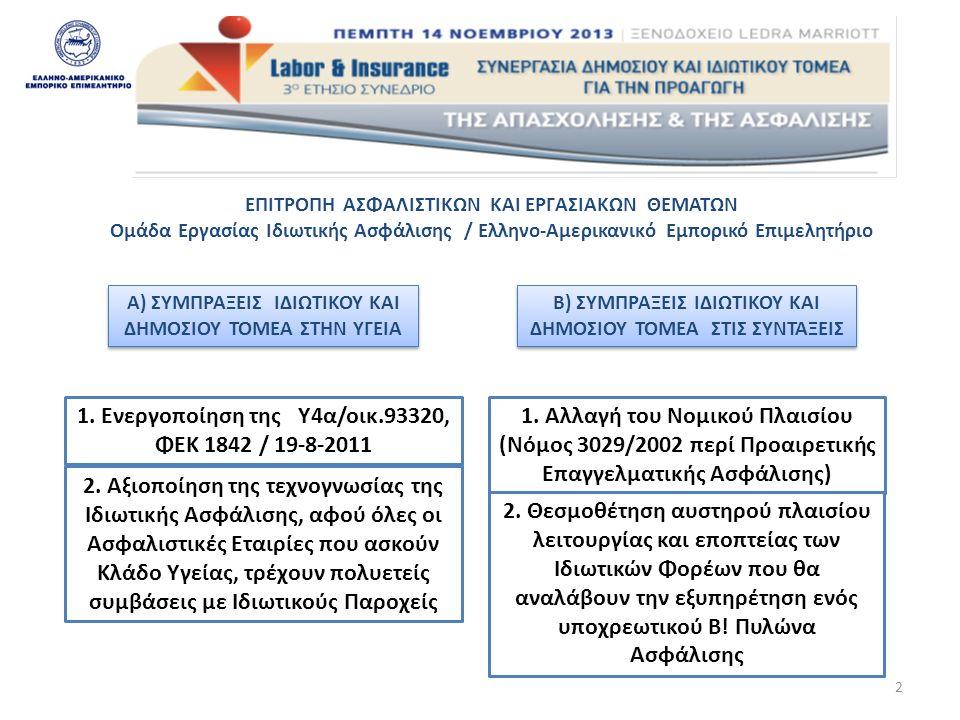 ΕΠΙΤΡΟΠΗ ΑΣΦΑΛΙΣΤΙΚΩΝ ΚΑΙ ΕΡΓΑΣΙΑΚΩΝ ΘΕΜΑΤΩΝ Ομάδα Εργασίας Ιδιωτικής Ασφάλισης / Ελληνο-Αμερικανικό Εμπορικό Επιμελητήριο Α) ΣΥΜΠΡΑΞΕΙΣ ΙΔΙΩΤΙΚΟΥ ΚΑΙ