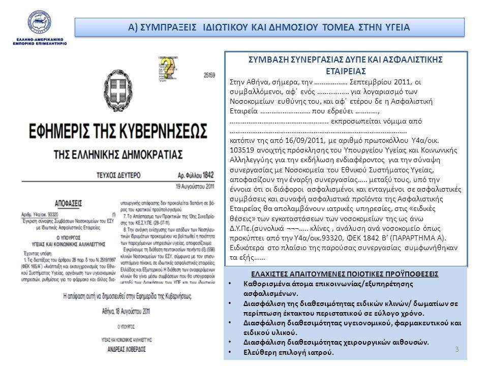 Β) ΣΥΜΠΡΑΞΕΙΣ ΙΔΙΩΤΙΚΟΥ ΚΑΙ ΔΗΜΟΣΙΟΥ ΤΟΜΕΑ ΣΤΙΣ ΣΥΝΤΑΞΕΙΣ Η ΣΗΜΕΡΙΝΗ ΚΑΤΑΣΤΑΣΗ ΣΤΗΝ ΕΛΛΑΔΑ Ανυπαρξία 2 ου Συνταξιοδοτικού Πυλώνα Ο θεσμός των Επαγγελματικών Ταμείων (Ν.3029 /2002), δεν λειτούργησε Ανάγκη για παροχή επικουρικών-συμπληρωματικών συντάξεων, στο πλαίσιο του 2 ου Πυλώνα που πρέπει να συγκροτηθεί, με ρόλο για τις Ασφαλιστικές Εταιρείες.