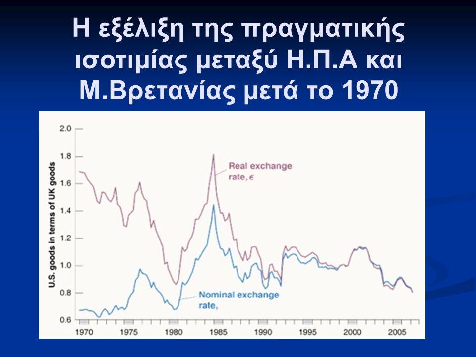 Η εξέλιξη της πραγματικής ισοτιμίας μεταξύ Η.Π.Α και Μ.Βρετανίας μετά το 1970