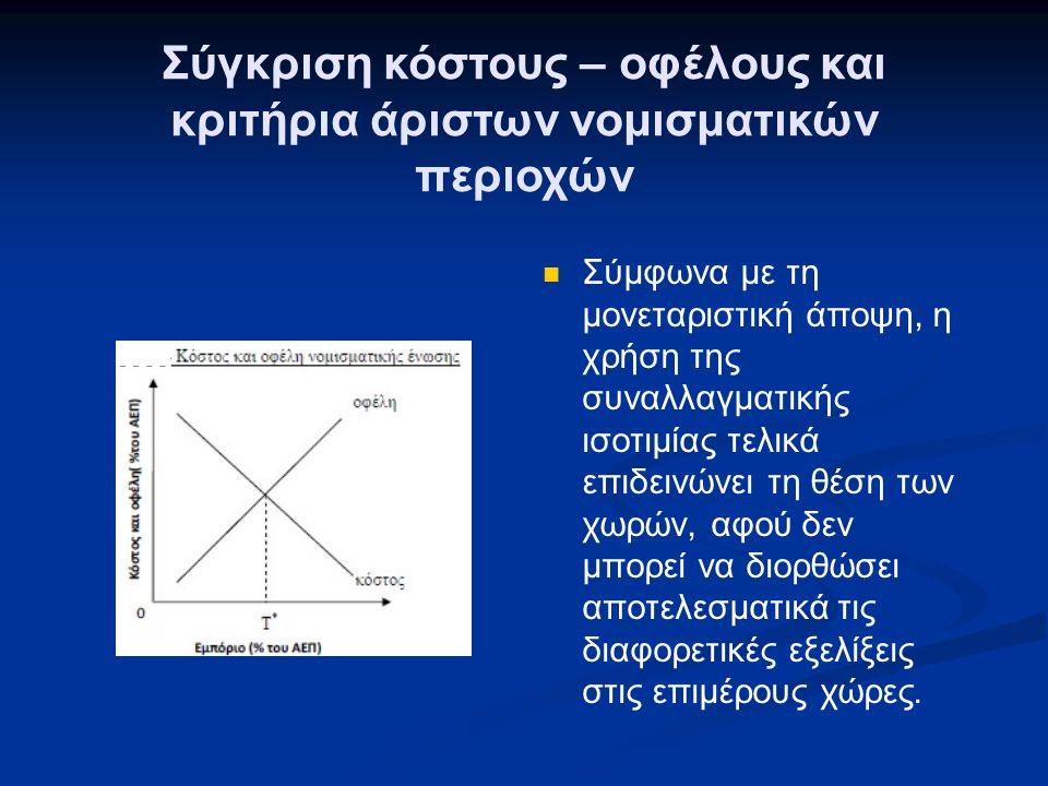 Σύγκριση κόστους – οφέλους και κριτήρια άριστων νομισματικών περιοχών Σύμφωνα με τη μονεταριστική άποψη, η χρήση της συναλλαγματικής ισοτιμίας τελικά επιδεινώνει τη θέση των χωρών, αφού δεν μπορεί να διορθώσει αποτελεσματικά τις διαφορετικές εξελίξεις στις επιμέρους χώρες.