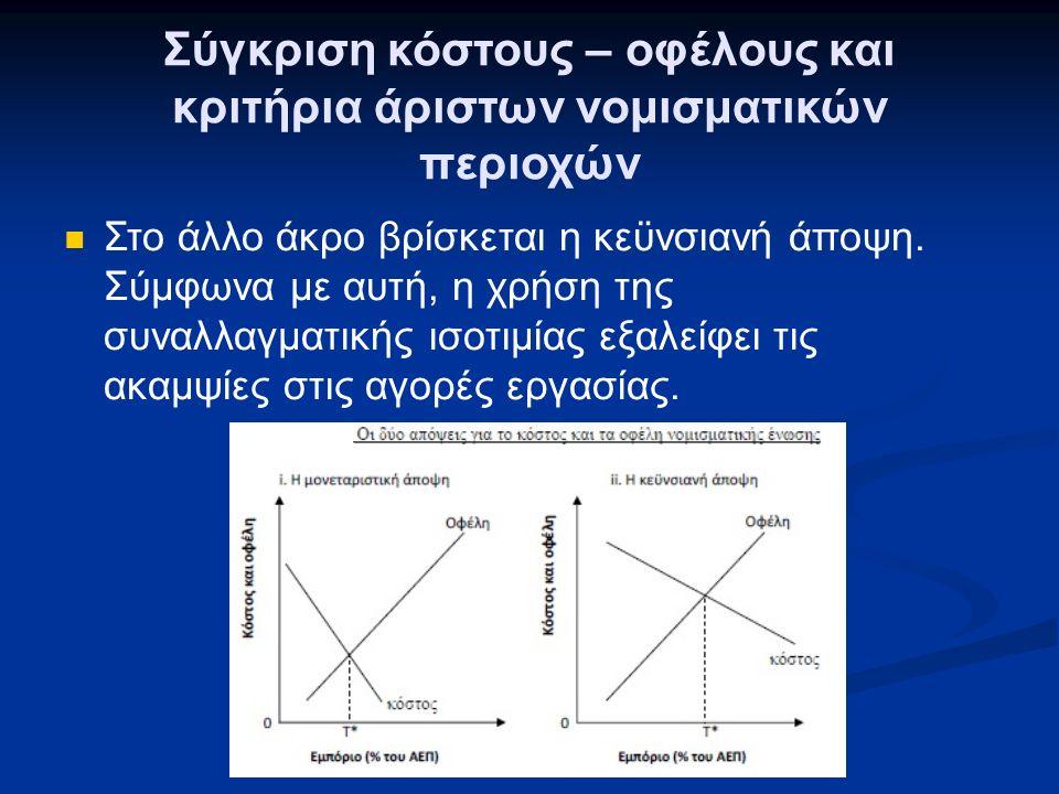 Σύγκριση κόστους – οφέλους και κριτήρια άριστων νομισματικών περιοχών Στο άλλο άκρο βρίσκεται η κεϋνσιανή άποψη.