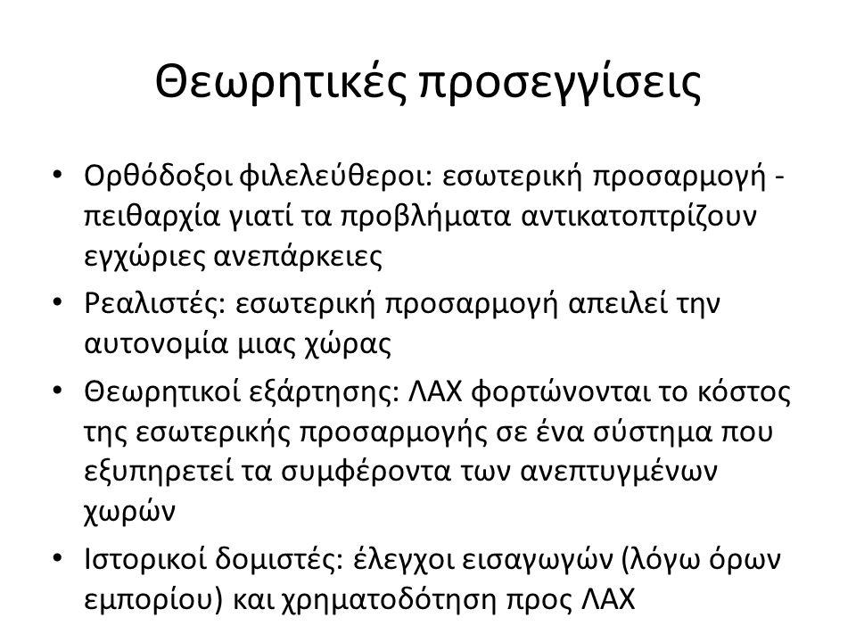 Θεωρητικές προσεγγίσεις Ορθόδοξοι φιλελεύθεροι: εσωτερική προσαρμογή - πειθαρχία γιατί τα προβλήματα αντικατοπτρίζουν εγχώριες ανεπάρκειες Ρεαλιστές: εσωτερική προσαρμογή απειλεί την αυτονομία μιας χώρας Θεωρητικοί εξάρτησης: ΛΑΧ φορτώνονται το κόστος της εσωτερικής προσαρμογής σε ένα σύστημα που εξυπηρετεί τα συμφέροντα των ανεπτυγμένων χωρών Ιστορικοί δομιστές: έλεγχοι εισαγωγών (λόγω όρων εμπορίου) και χρηματοδότηση προς ΛΑΧ