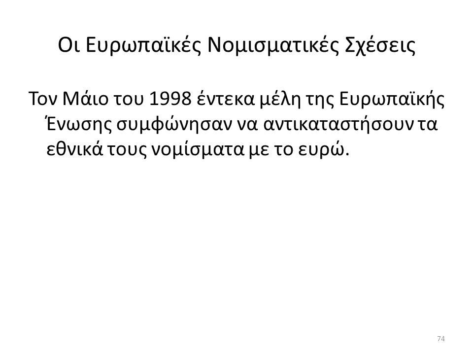 Οι Ευρωπαϊκές Νομισματικές Σχέσεις Τον Μάιο του 1998 έντεκα μέλη της Ευρωπαϊκής Ένωσης συμφώνησαν να αντικαταστήσουν τα εθνικά τους νομίσματα με το ευρώ.