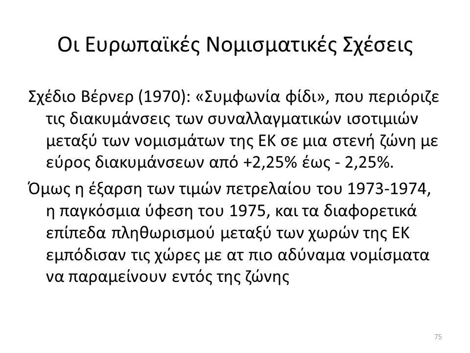 Οι Ευρωπαϊκές Νομισματικές Σχέσεις Σχέδιο Βέρνερ (1970): «Συμφωνία φίδι», που περιόριζε τις διακυμάνσεις των συναλλαγματικών ισοτιμιών μεταξύ των νομισμάτων της ΕΚ σε μια στενή ζώνη με εύρος διακυμάνσεων από +2,25% έως - 2,25%.