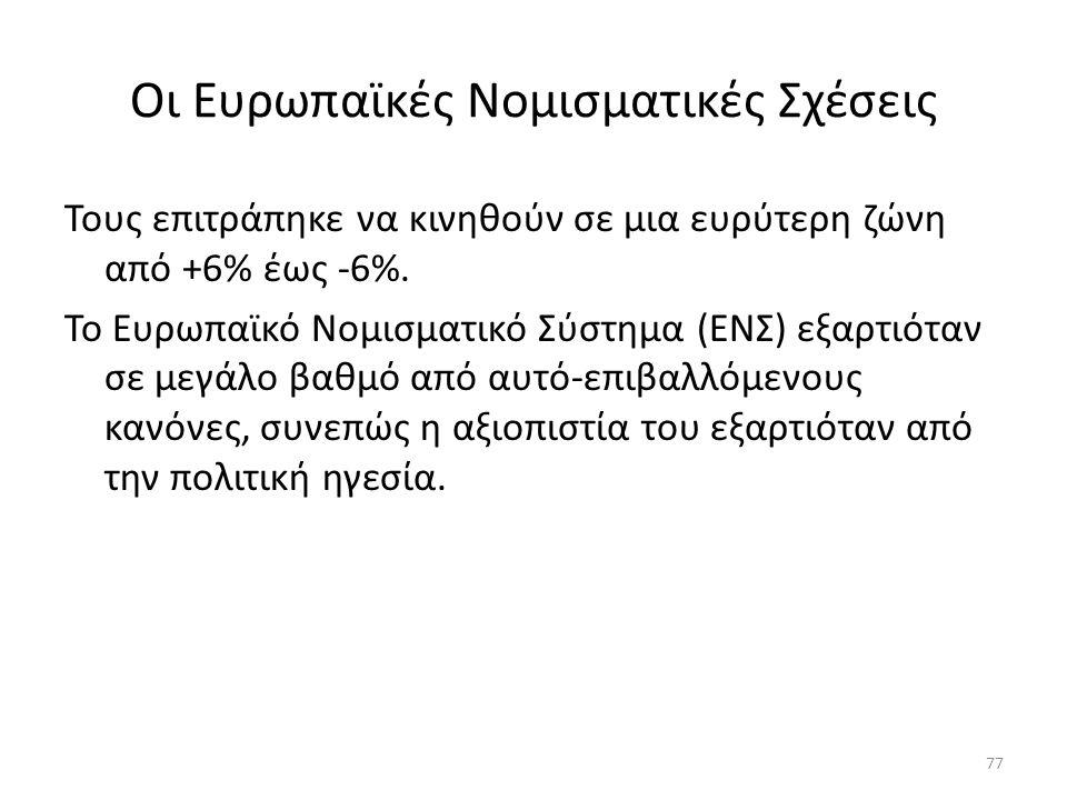 Οι Ευρωπαϊκές Νομισματικές Σχέσεις Τους επιτράπηκε να κινηθούν σε μια ευρύτερη ζώνη από +6% έως -6%. Το Ευρωπαϊκό Νομισματικό Σύστημα (ΕΝΣ) εξαρτιόταν