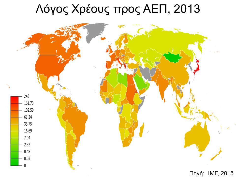 Λόγος Χρέους προς ΑΕΠ, 2013