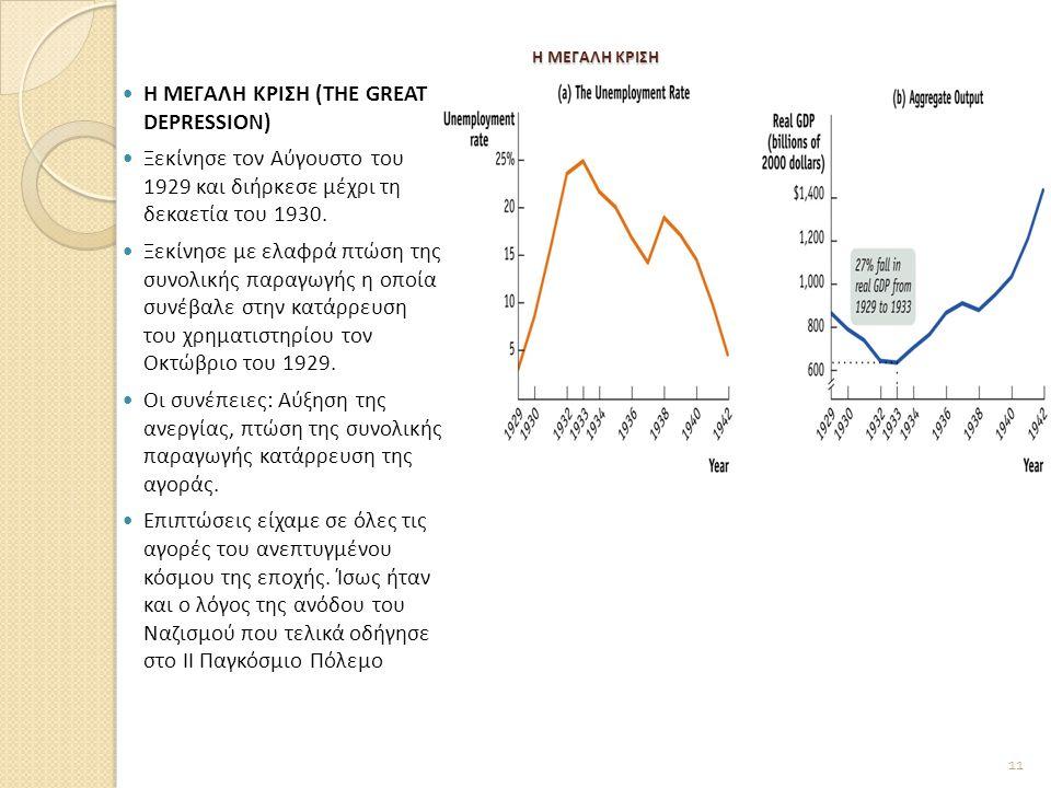 Η ΜΕΓΑΛΗ ΚΡΙΣΗ Η ΜΕΓΑΛΗ ΚΡΙΣΗ (THE GREAT DEPRESSION) Ξεκίνησε τον Αύγουστο του 1929 και διήρκεσε μέχρι τη δεκαετία του 1930.