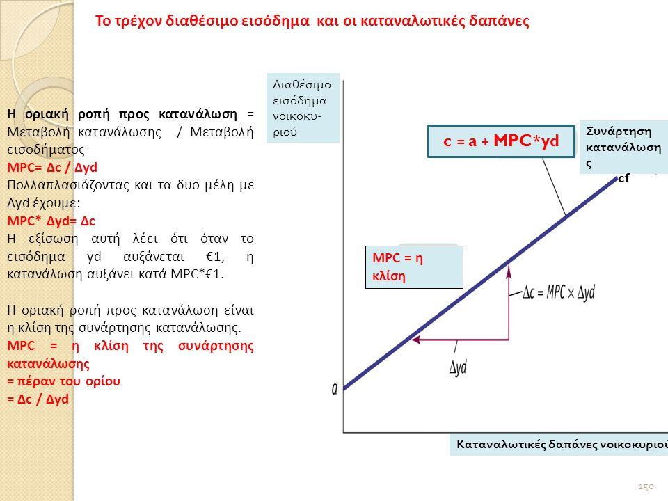 150 Η οριακή ροπή προς κατανάλωση = Μεταβολή κατανάλωσης / Μεταβολή εισοδήματος MPC= Δc / Δyd Πολλαπλασιάζοντας και τα δυο μέλη με Δyd έχουμε: MPC* Δyd= Δc Η εξίσωση αυτή λέει ότι όταν το εισόδημα yd αυξάνεται €1, η κατανάλωση αυξάνει κατά MPC*€1.