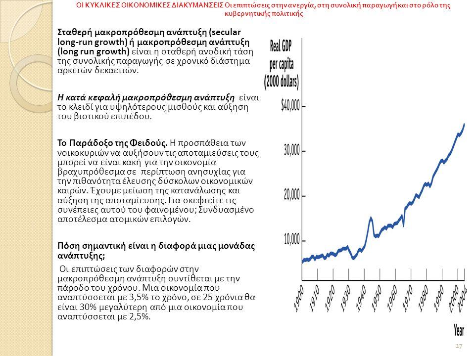 ΟΙ ΚΥΚΛΙΚΕΣ ΟΙΚΟΝΟΜΙΚΕΣ ΔΙΑΚΥΜΑΝΣΕΙΣ Οι επιπτώσεις στην ανεργία, στη συνολική παραγωγή και στο ρόλο της κυβερνητικής πολιτικής Σταθερή μακροπρόθεσμη ανάπτυξη (secular long-run growth) ή μακροπρόθεσμη ανάπτυξη (long run growth) είναι η σταθερή ανοδική τάση της συνολικής παραγωγής σε χρονικό διάστημα αρκετών δεκαετιών.