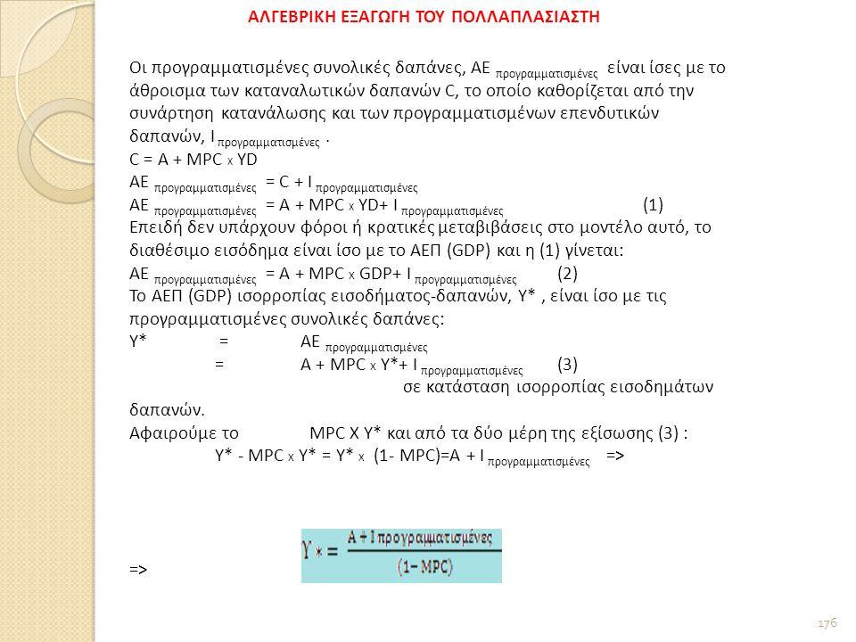 176 ΑΛΓΕΒΡΙΚΗ ΕΞΑΓΩΓΗ ΤΟΥ ΠΟΛΛΑΠΛΑΣΙΑΣΤΗ Οι προγραμματισμένες συνολικές δαπάνες, ΑΕ προγραμματισμένες είναι ίσες με το άθροισμα των καταναλωτικών δαπανών C, το οποίο καθορίζεται από την συνάρτηση κατανάλωσης και των προγραμματισμένων επενδυτικών δαπανών, Ι προγραμματισμένες.