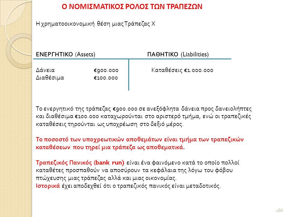 186 Ο ΝΟΜΙΣΜΑΤΙΚΟΣ ΡΟΛΟΣ ΤΩΝ ΤΡΑΠΕΖΩΝ Η χρηματοοικονομική θέση μιας Τράπεζας Χ ΕΝΕΡΓΗΤΙΚΟ (Assets) ΠΑΘΗΤΙΚΟ (Liabilities) Δάνεια €900.000 Καταθέσεις €1.000.000 Διαθέσιμα €100.000 Το ενεργητικό της τράπεζας €900.000 σε ανεξόφλητα δάνεια προς δανειολήπτες και διαθέσιμα €100.000 καταχωρούνται στο αριστερό τμήμα, ενώ οι τραπεζικές καταθέσεις τηρούνται ως υποχρέωση στο δεξιό μέρος.