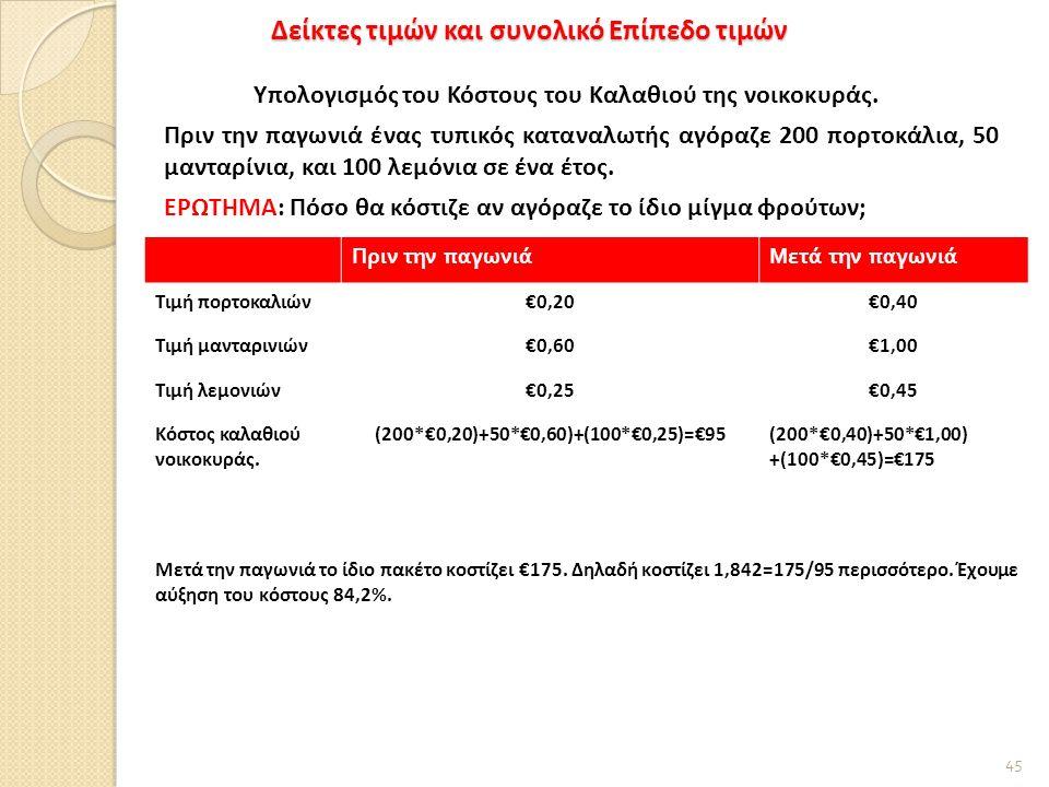 Δείκτες τιμών και συνολικό Επίπεδο τιμών Υπολογισμός του Κόστους του Καλαθιού της νοικοκυράς.