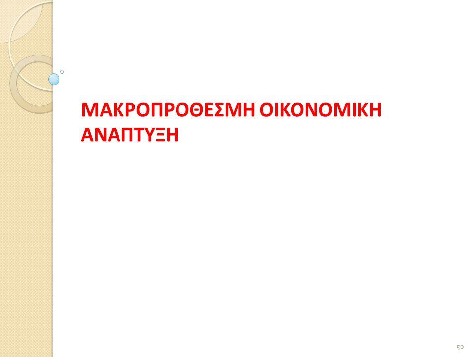 ΜΑΚΡΟΠΡΟΘΕΣΜΗ ΟΙΚΟΝΟΜΙΚΗ ΑΝΑΠΤΥΞΗ 50