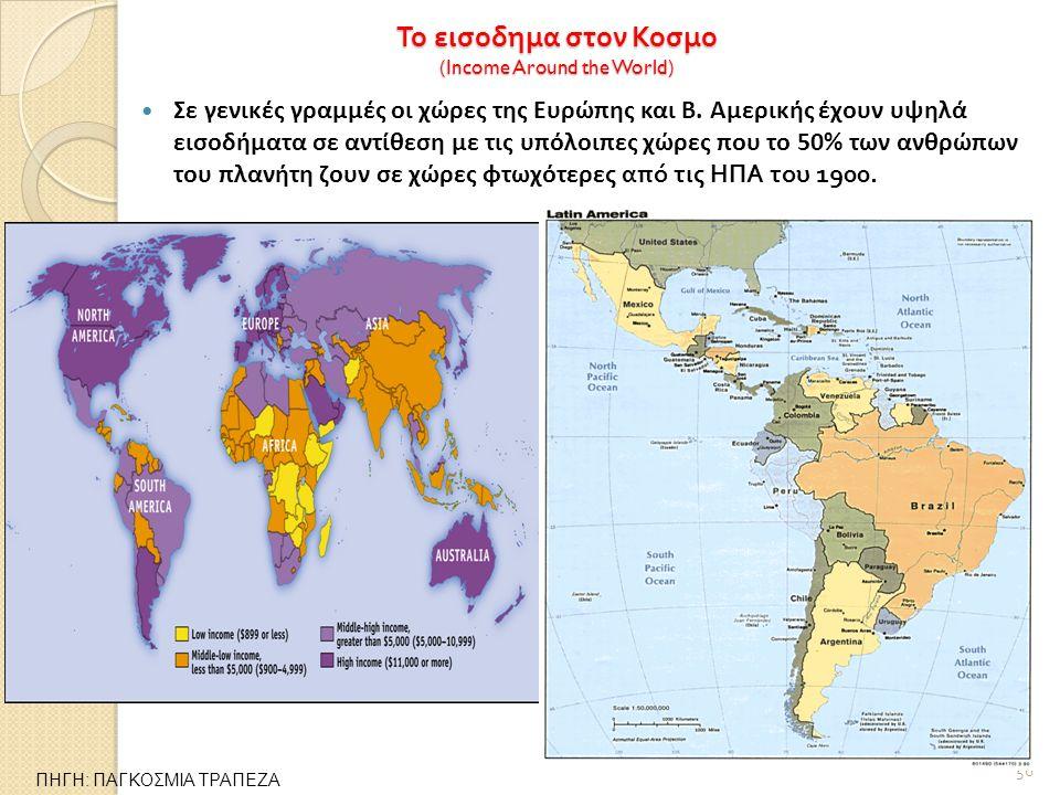 Το εισοδημα στον Κοσμο (Income Around the World) 56 Σε γενικές γραμμές οι χώρες της Ευρώπης και Β.