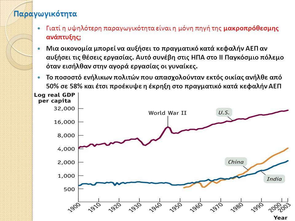 Παραγωγικότητα 62 Γιατί η υψηλότερη παραγωγικότητα είναι η μόνη πηγή της μακροπρόθεσμης ανάπτυξης; Μια οικονομία μπορεί να αυξήσει το πραγματικό κατά κεφαλήν ΑΕΠ αν αυξήσει τις θέσεις εργασίας.