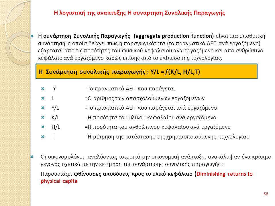 Η λογιστική της αναπτυξης Η συναρτηση Συνολικής Παραγωγής 66  Η συνάρτηση Συνολικής Παραγωγής (aggregate production function) είναι μια υποθετική συνάρτηση η οποία δείχνει πως η παραγωγικότητα (το πραγματικό ΑΕΠ ανά εργαζόμενο) εξαρτάται από τις ποσότητες του φυσικού κεφαλαίου ανά εργαζόμενο και από ανθρώπινο κεφάλαιο ανά εργαζόμενο καθώς επίσης από το επίπεδο της τεχνολογίας.
