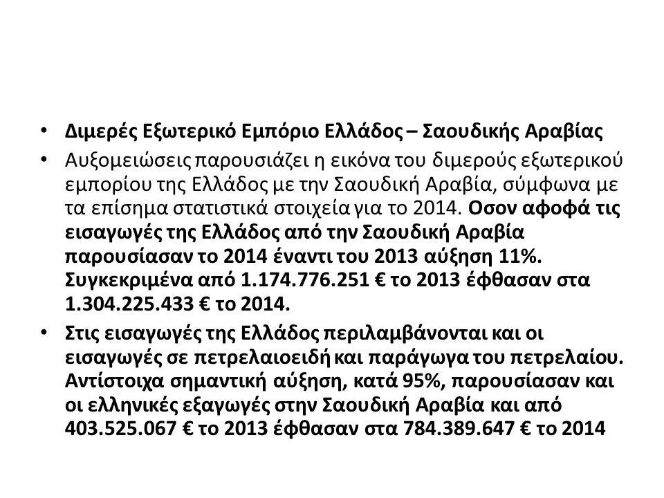 Διμερές Εξωτερικό Εμπόριο Ελλάδος – Σαουδικής Αραβίας Αυξομειώσεις παρουσιάζει η εικόνα του διμερούς εξωτερικού εμπορίου της Ελλάδος με την Σαουδική Αραβία, σύμφωνα με τα επίσημα στατιστικά στοιχεία για το 2014.
