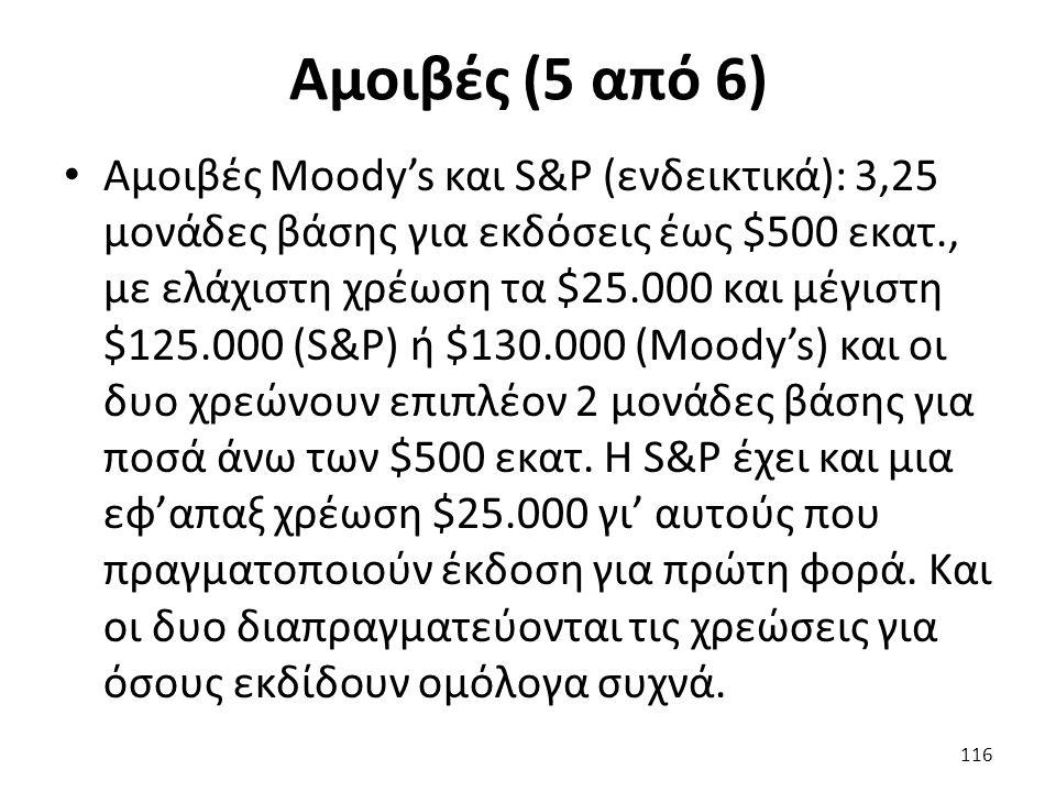 Αμοιβές (5 από 6) Αμοιβές Moody's και S&P (ενδεικτικά): 3,25 μονάδες βάσης για εκδόσεις έως $500 εκατ., με ελάχιστη χρέωση τα $25.000 και μέγιστη $125.000 (S&P) ή $130.000 (Moody's) και οι δυο χρεώνουν επιπλέον 2 μονάδες βάσης για ποσά άνω των $500 εκατ.