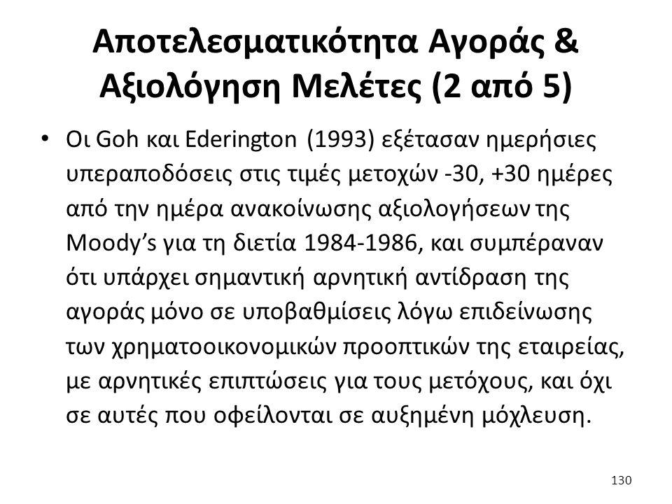 Αποτελεσματικότητα Αγοράς & Αξιολόγηση Μελέτες (2 από 5) Οι Goh και Ederington (1993) εξέτασαν ημερήσιες υπεραποδόσεις στις τιμές μετοχών -30, +30 ημέρες από την ημέρα ανακοίνωσης αξιολογήσεων της Moody's για τη διετία 1984-1986, και συμπέραναν ότι υπάρχει σημαντική αρνητική αντίδραση της αγοράς μόνο σε υποβαθμίσεις λόγω επιδείνωσης των χρηματοοικονομικών προοπτικών της εταιρείας, με αρνητικές επιπτώσεις για τους μετόχους, και όχι σε αυτές που οφείλονται σε αυξημένη μόχλευση.